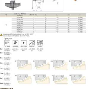 cnc cutters