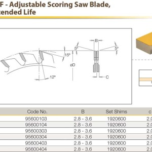 adjustable-scoring-saw-blade