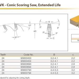 conic-scoring-saw