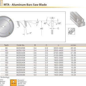 aluminium-bars-saw-blade