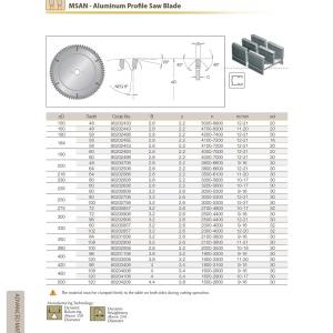 MSAN - Aluminum Profile Saw Blade