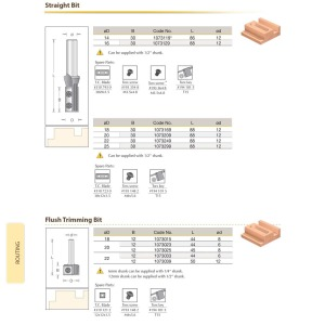 router-cutter-bits