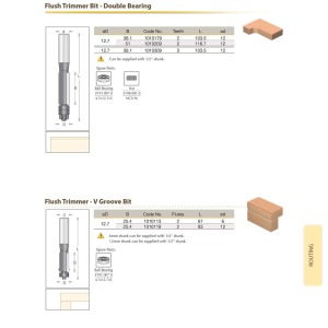 router-cutter-bits